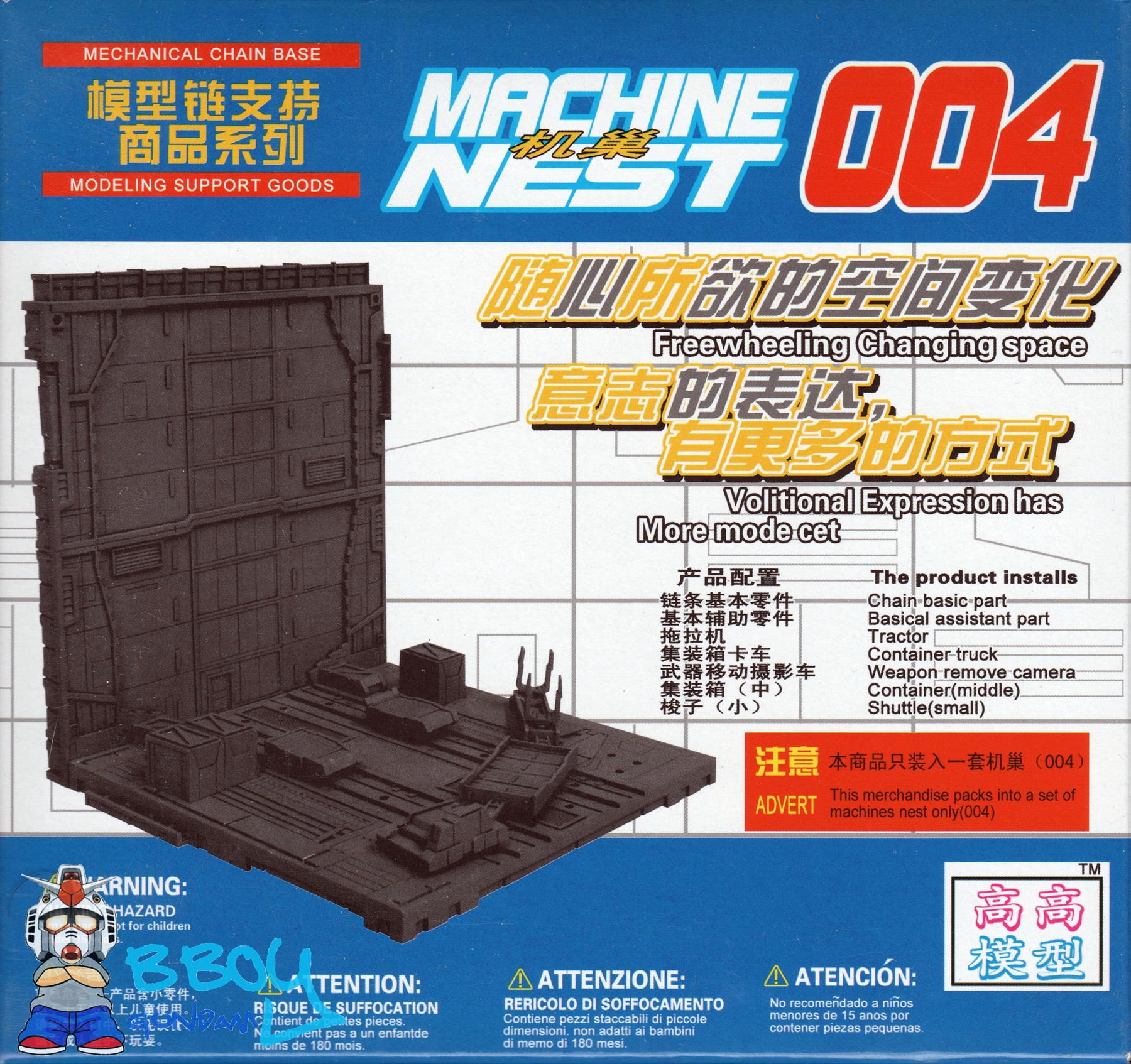 machine nest