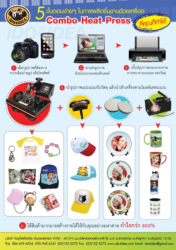 ธุรกิจเครื่องพิมพ์ภาพลงวัสดุ Combo Heat Press 4 in 1, Combo Heat Press, Heat Press, ธุรกิจเครื่องพิมพ์เสื้อ, เครื่องพิมพ์เสื้อ, เครื่องทำเสื้อ, เครื่องรีดเสื้อ, เครื่องสกรีนเสื้อ, เครื่องสรีนลาย,  เครื่องพิมพ์เคส, เครื่องพิมพ์ไอโฟน, ขายเครื่องพิมพ์ภาพลงวัสดุ, พิมพ์ภาพลงเคส, เครื่องพิมพ์เสื้อ, เครื่องสกรีนเสื้อ, เครื่องพิมพ์ภาพลงเคส, ขายส่งเครื่องพิมพ์เสื้อ, เครื่องสกรีนเคสมือถือ
