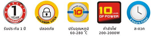 วอลเปเปอร์ลายไทย